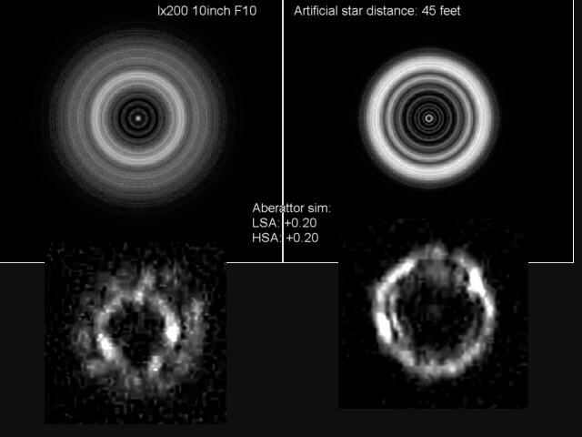Diffraction Rings Airy Disk Spherical Aberration For Lx200
